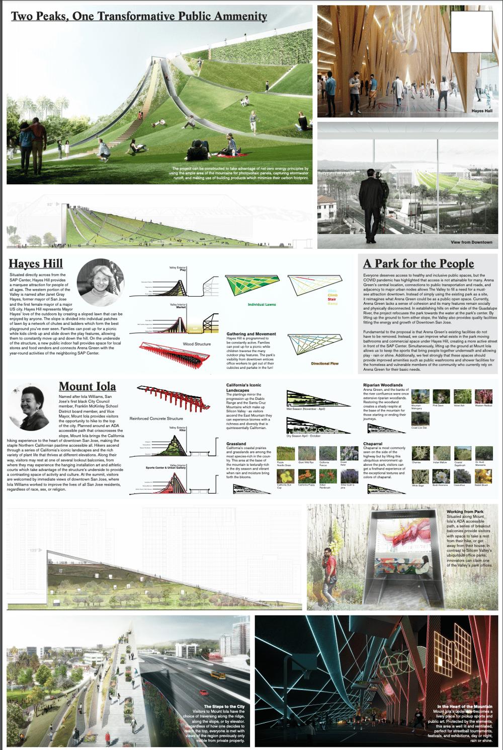 0891 - DesignPresentationBoard Page 2