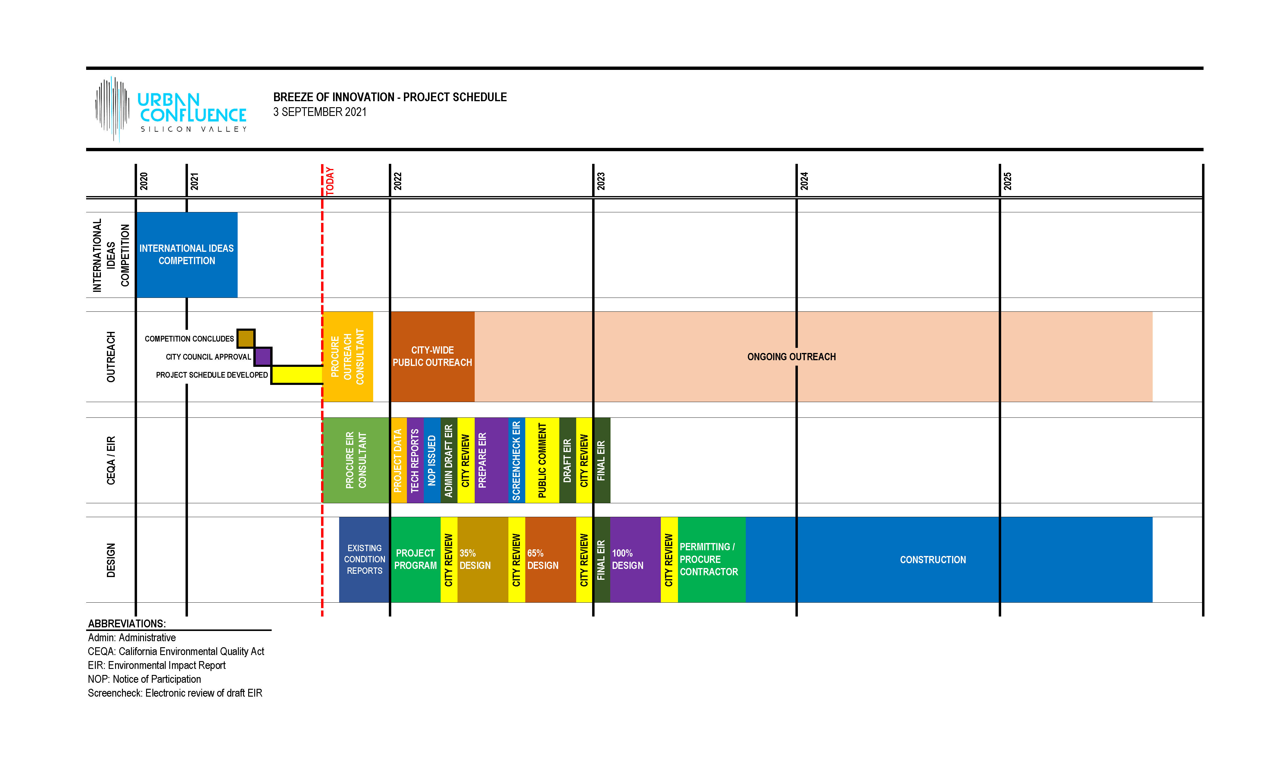 Graphic Project Schedule Posted on Website 09 03 21-1