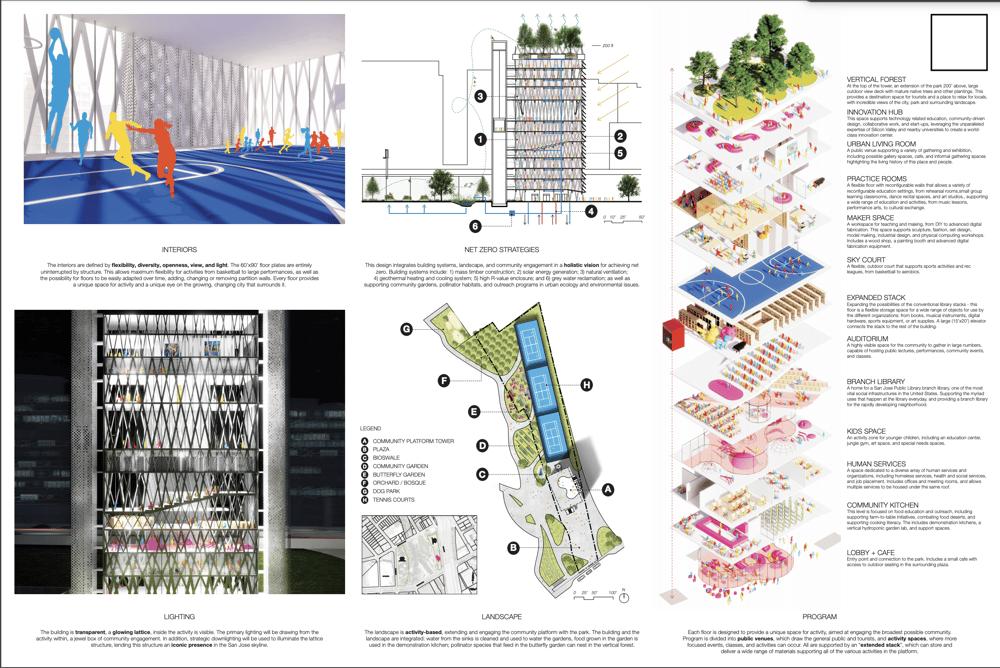 0423 - DesignPresentationBoard Page 2
